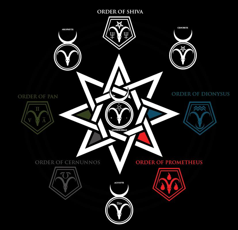 The Orders Degrees The Sect Of The Horned God